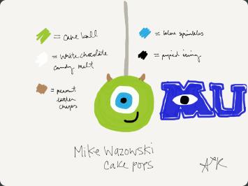 Mike Wazowski Concept Art